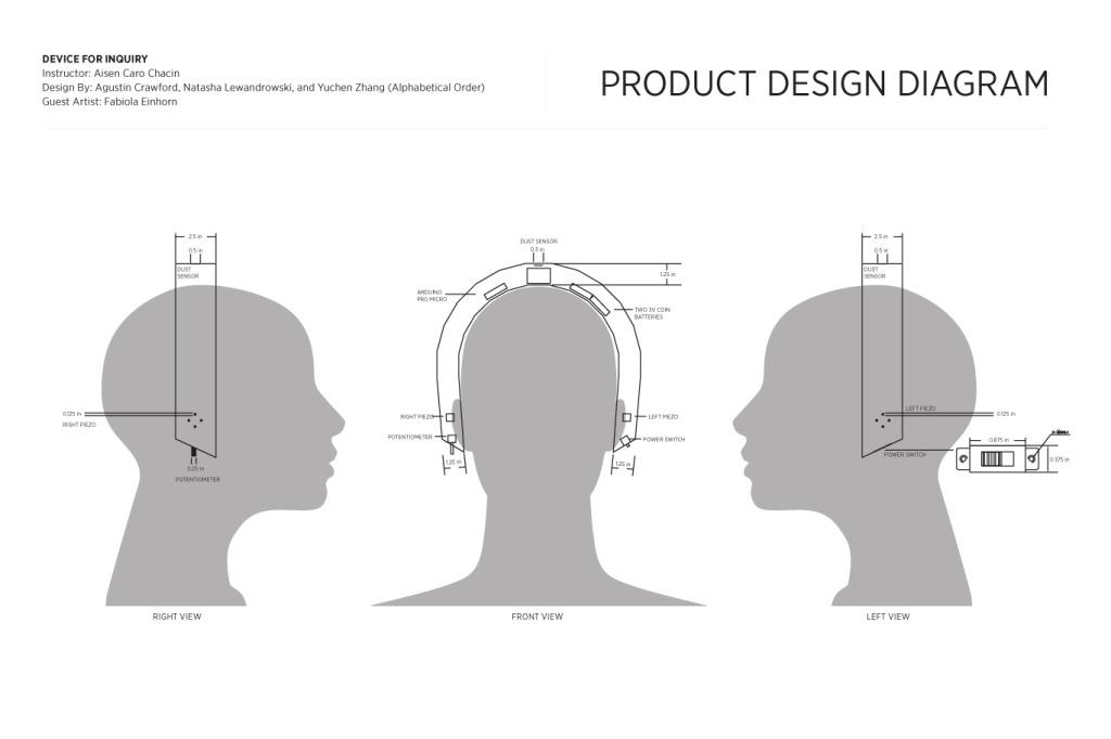DesignDiagram