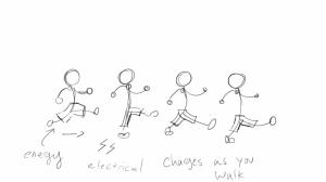 Diagram #1