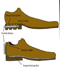 Shoe Sketches #2